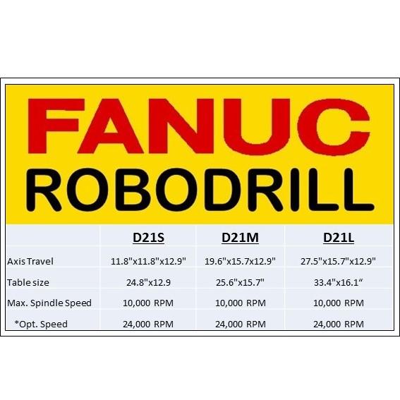FANUC RoboDrill - Koch Machine Tool Co