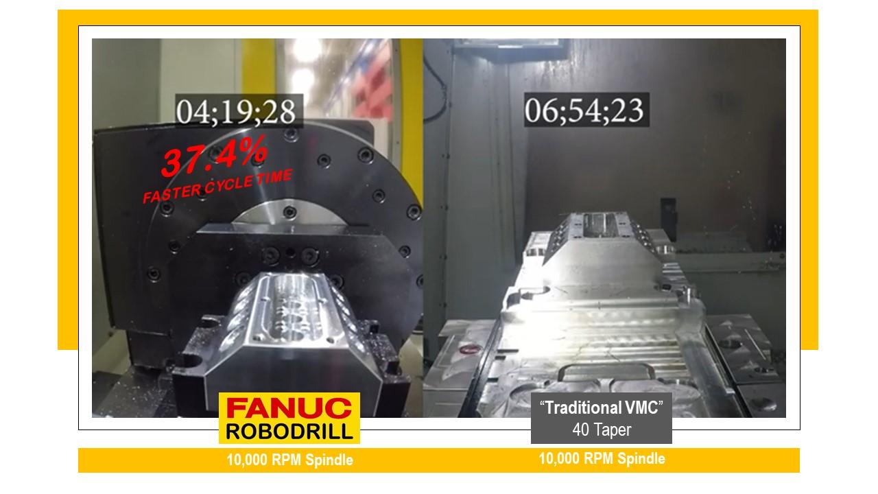 RoboDrill vs. Traditional VMC